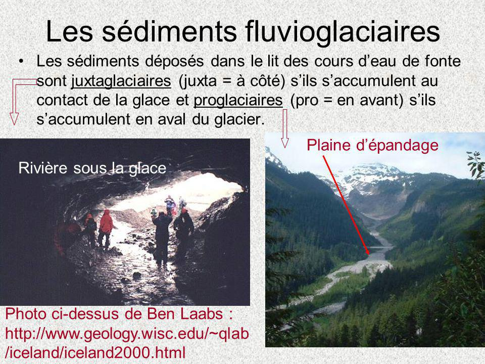 Les sédiments fluvioglaciaires