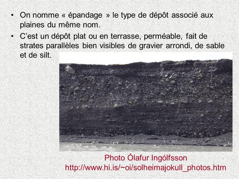 Photo Ólafur Ingólfsson http://www.hi.is/~oi/solheimajokull_photos.htm