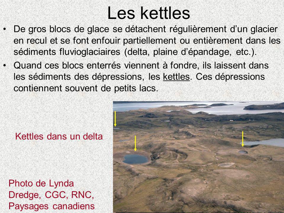 Les kettles