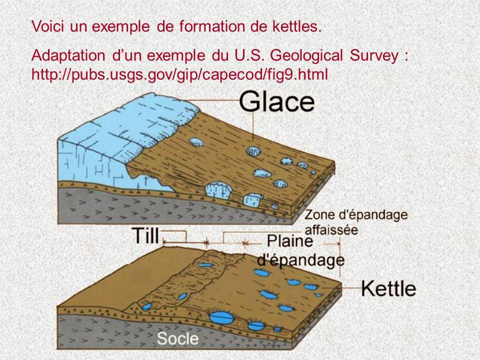 Voici un exemple de formation de kettles.
