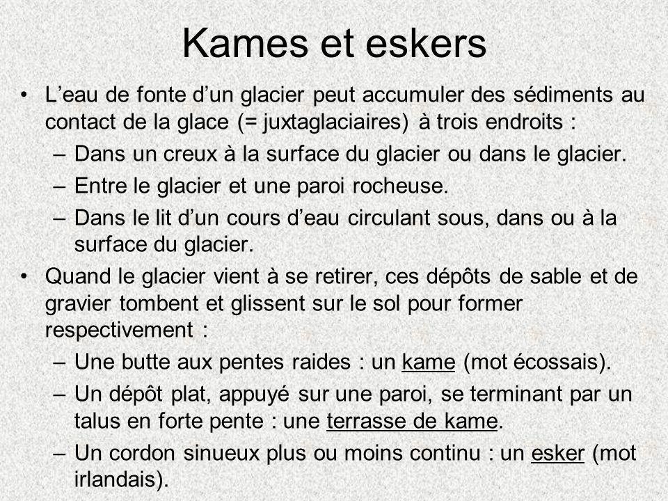 Kames et eskers L'eau de fonte d'un glacier peut accumuler des sédiments au contact de la glace (= juxtaglaciaires) à trois endroits :