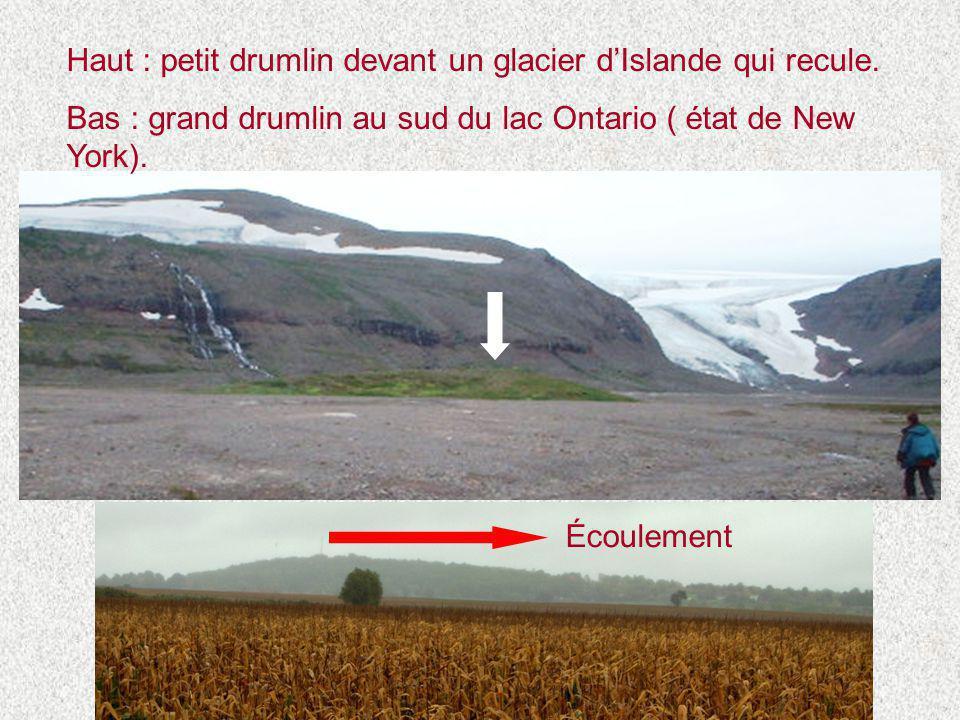 Haut : petit drumlin devant un glacier d'Islande qui recule.