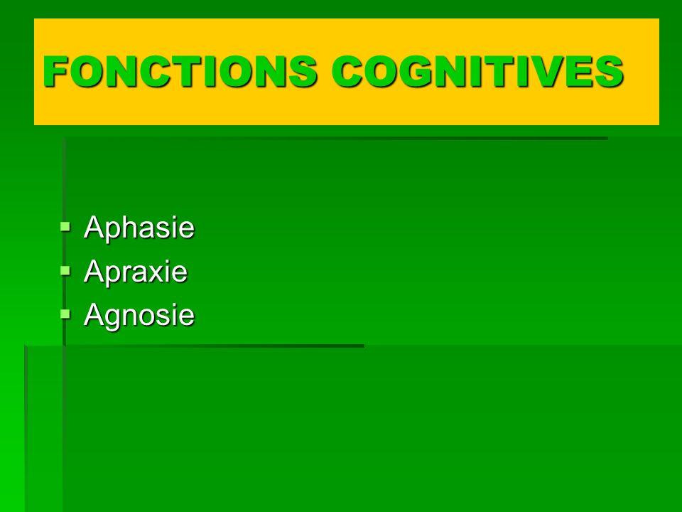 FONCTIONS COGNITIVES Aphasie Apraxie Agnosie