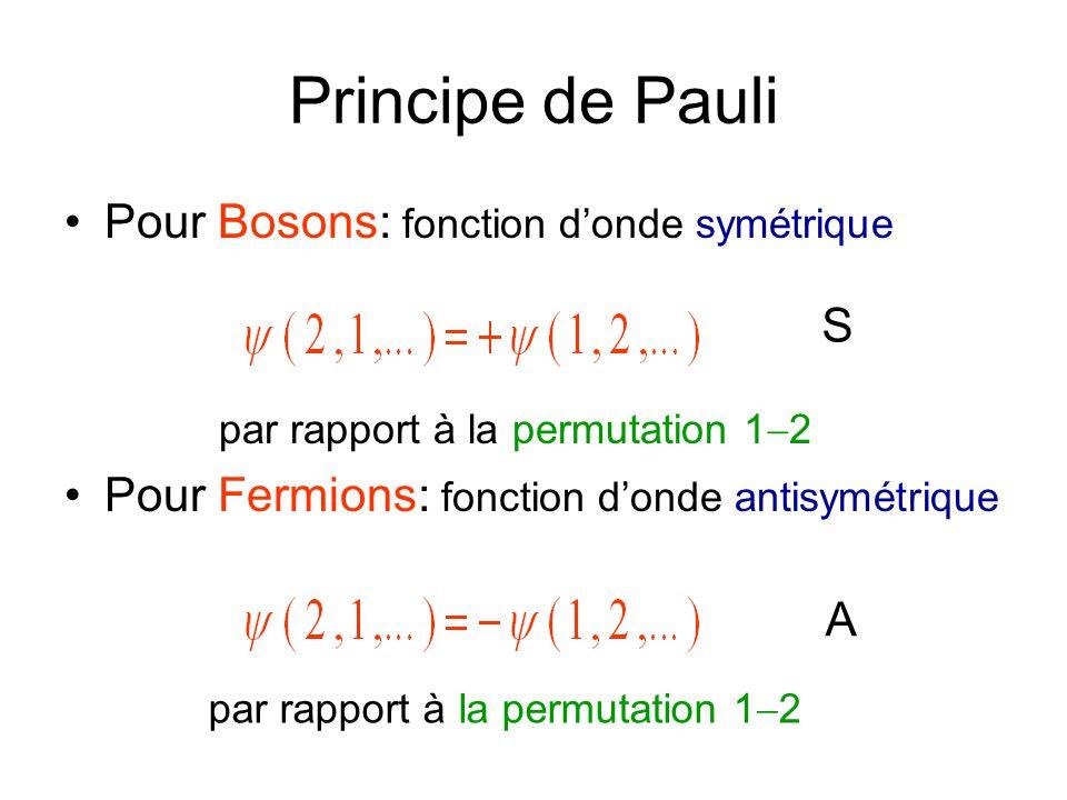 Principe de Pauli Pour Bosons: fonction d'onde symétrique S