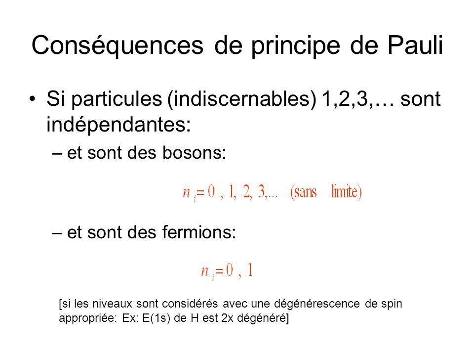 Conséquences de principe de Pauli
