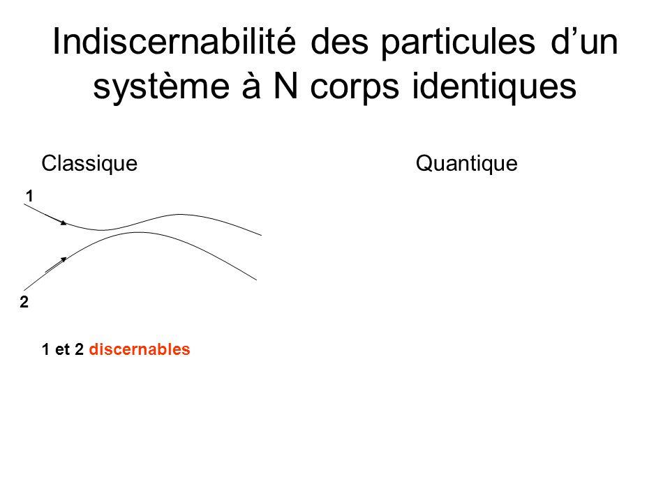 Indiscernabilité des particules d'un système à N corps identiques