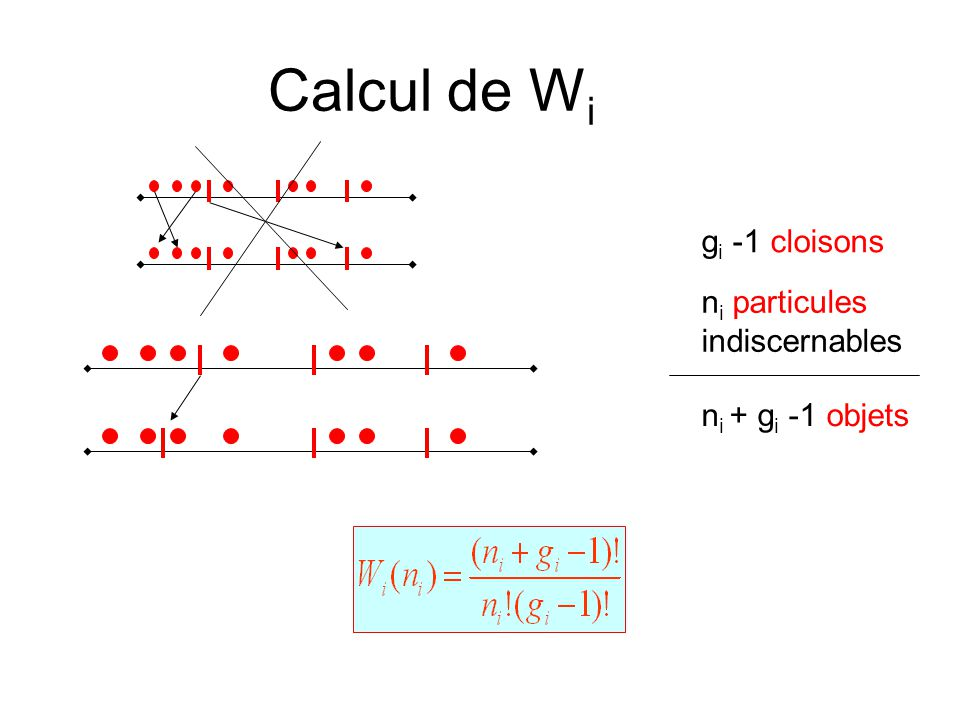 Calcul de Wi gi -1 cloisons ni particules indiscernables