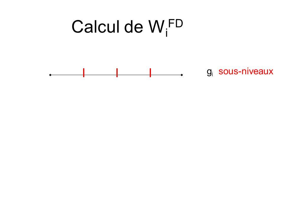 Calcul de WiFD gi sous-niveaux