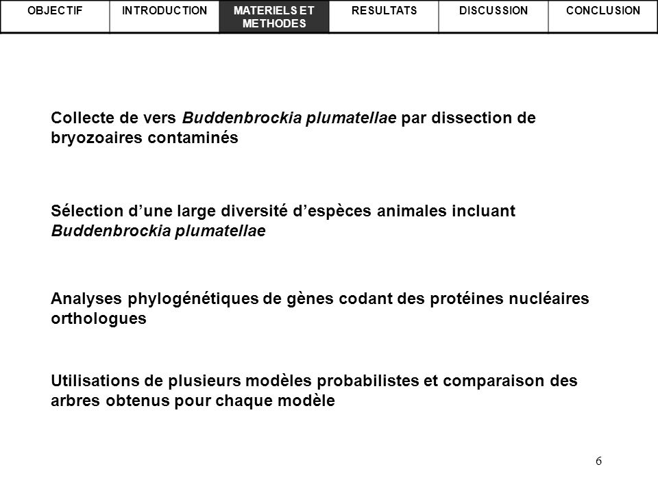 OBJECTIF INTRODUCTION. MATERIELS ET METHODES. RESULTATS. DISCUSSION. CONCLUSION.