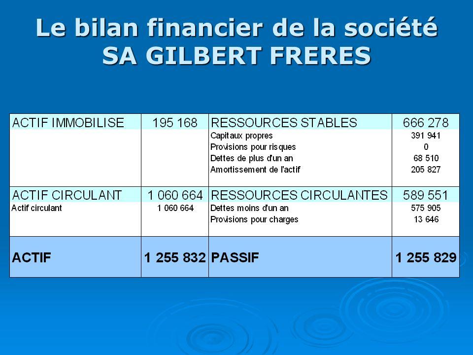 Le bilan financier de la société SA GILBERT FRERES