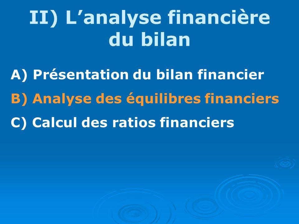 II) L'analyse financière du bilan