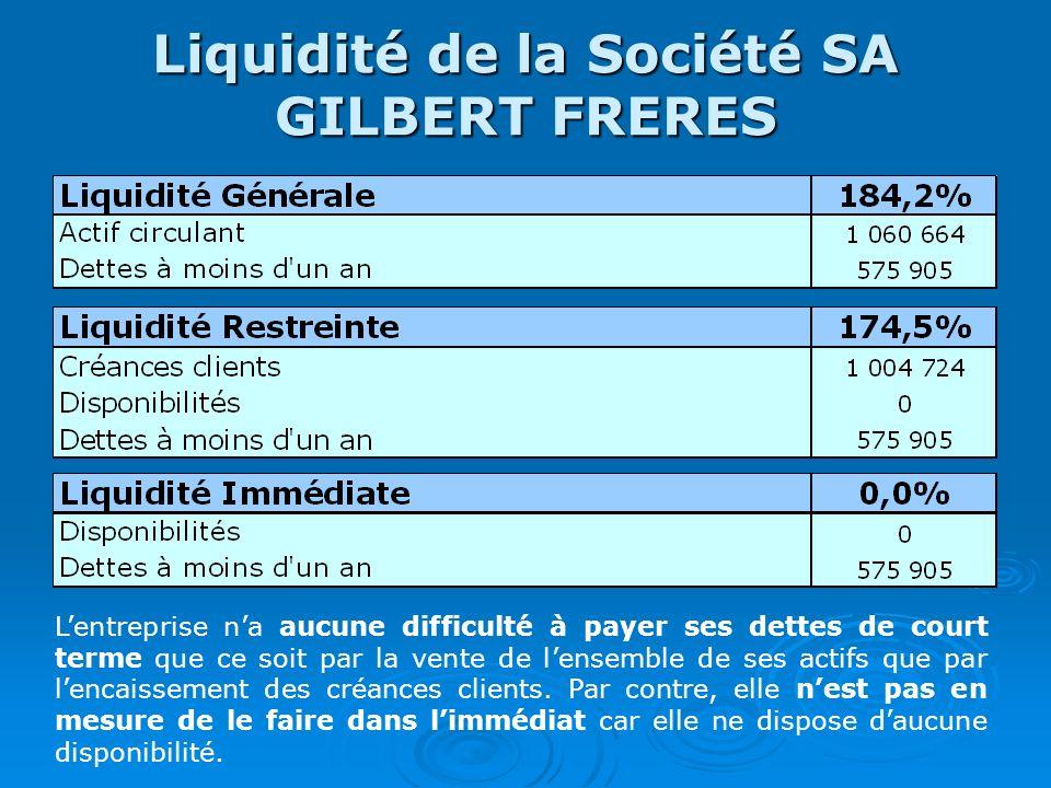 Liquidité de la Société SA GILBERT FRERES