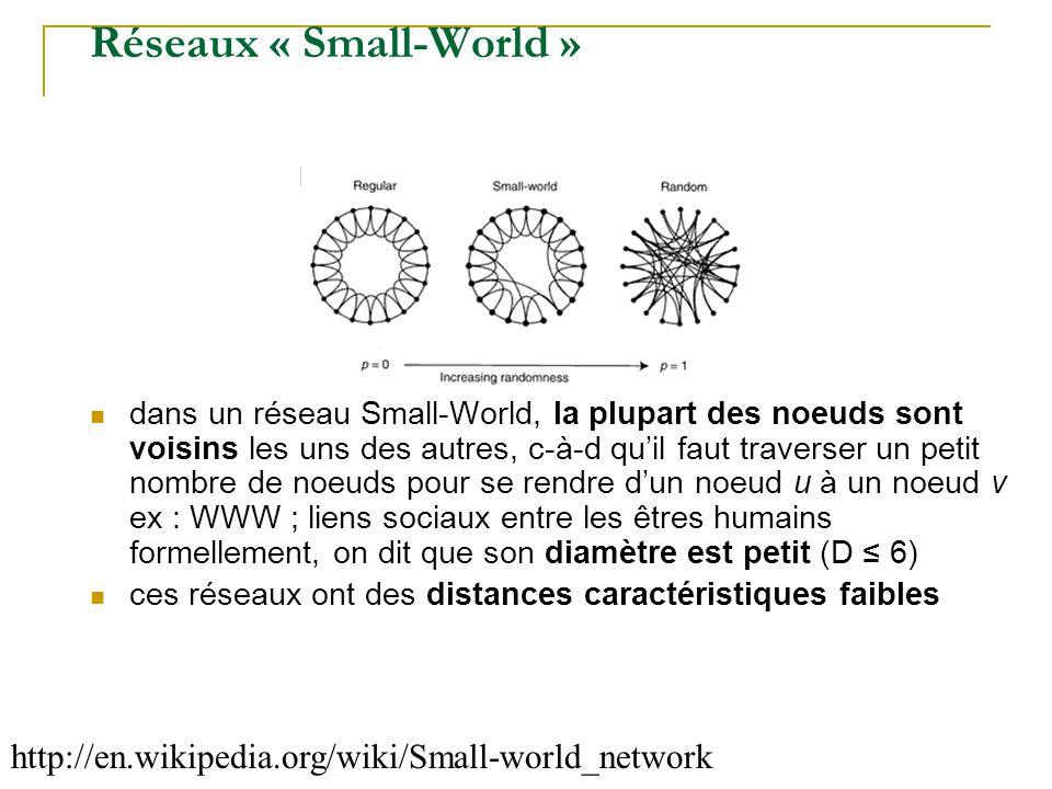 Réseaux « Small-World »