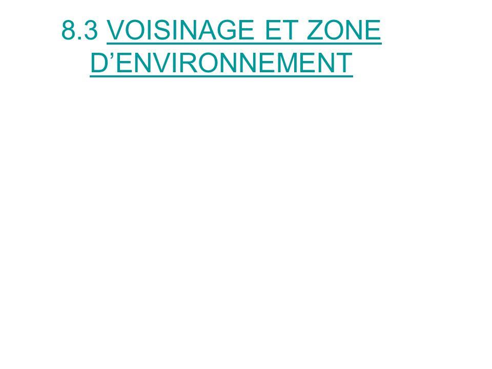 8.3 VOISINAGE ET ZONE D'ENVIRONNEMENT
