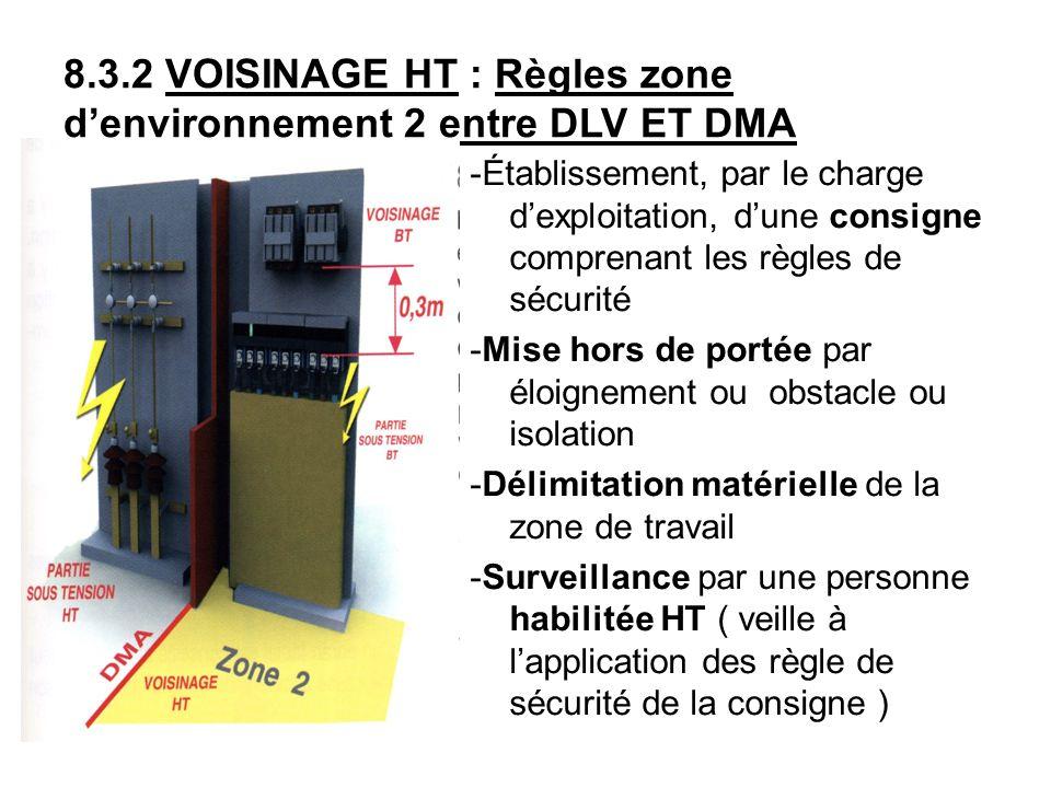 8.3.2 VOISINAGE HT : Règles zone d'environnement 2 entre DLV ET DMA