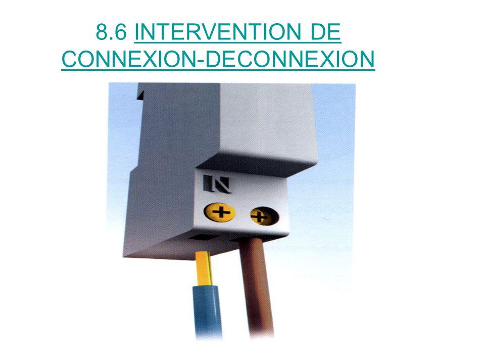 8.6 INTERVENTION DE CONNEXION-DECONNEXION