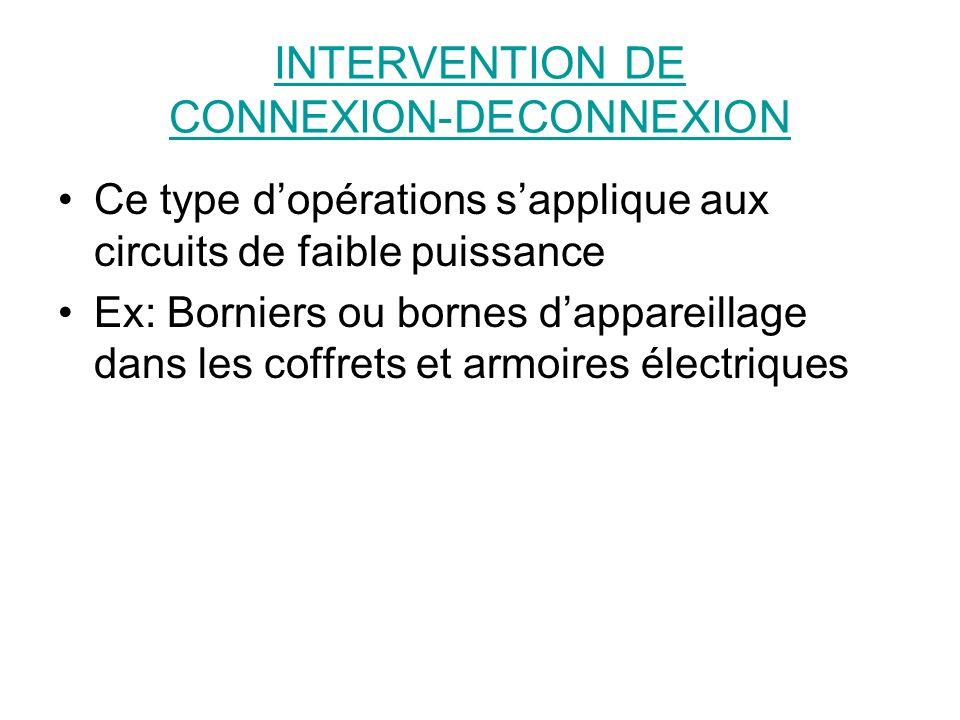 INTERVENTION DE CONNEXION-DECONNEXION