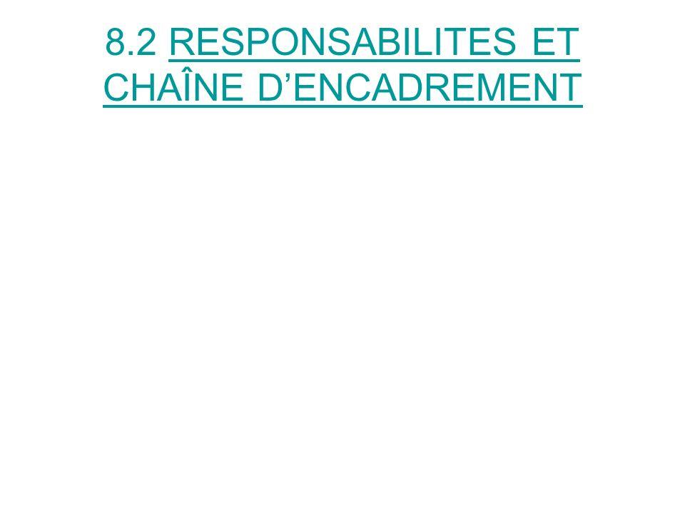 8.2 RESPONSABILITES ET CHAÎNE D'ENCADREMENT