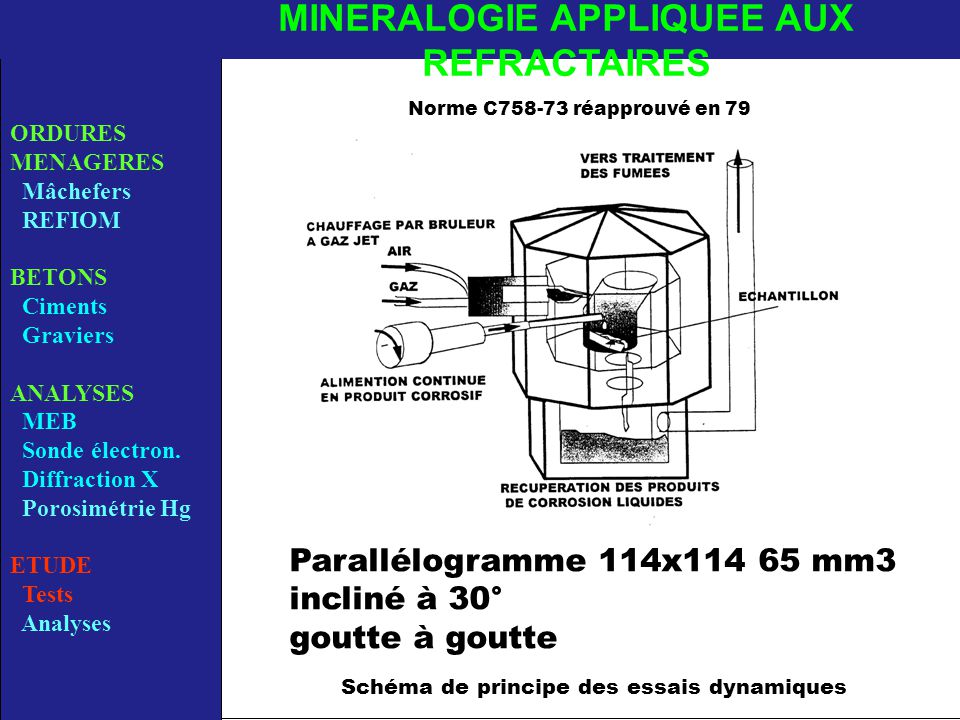 MINERALOGIE APPLIQUEE AUX REFRACTAIRES