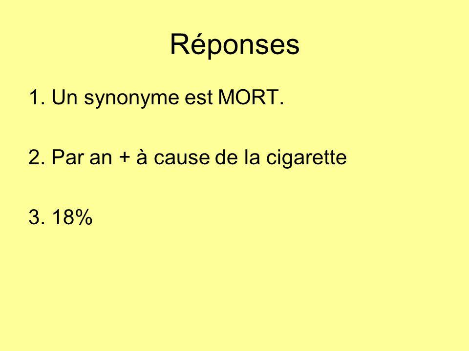 Réponses 1. Un synonyme est MORT. 2. Par an + à cause de la cigarette