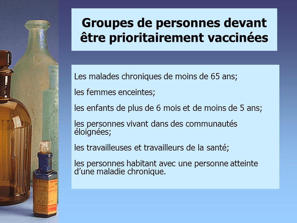 Groupes de personnes devant être prioritairement vaccinées
