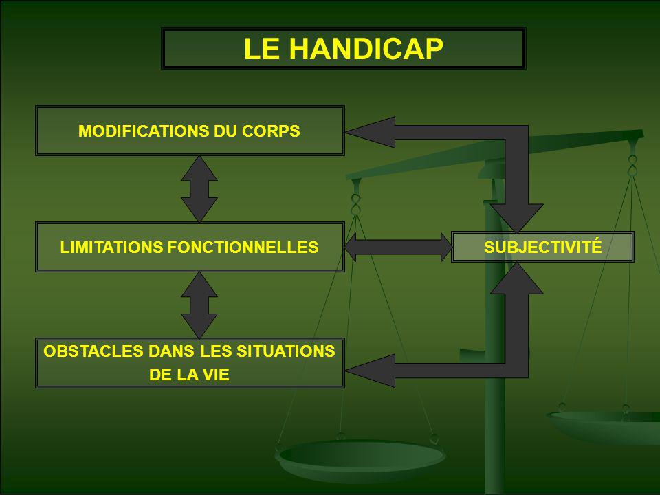 LE HANDICAP MODIFICATIONS DU CORPS LIMITATIONS FONCTIONNELLES