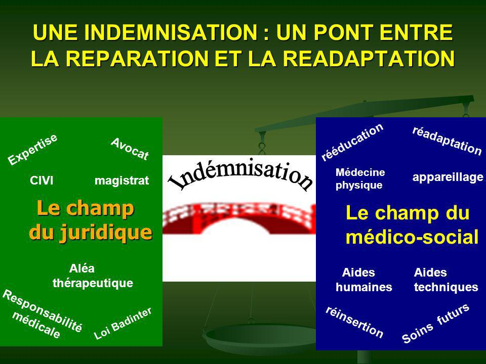 UNE INDEMNISATION : UN PONT ENTRE LA REPARATION ET LA READAPTATION