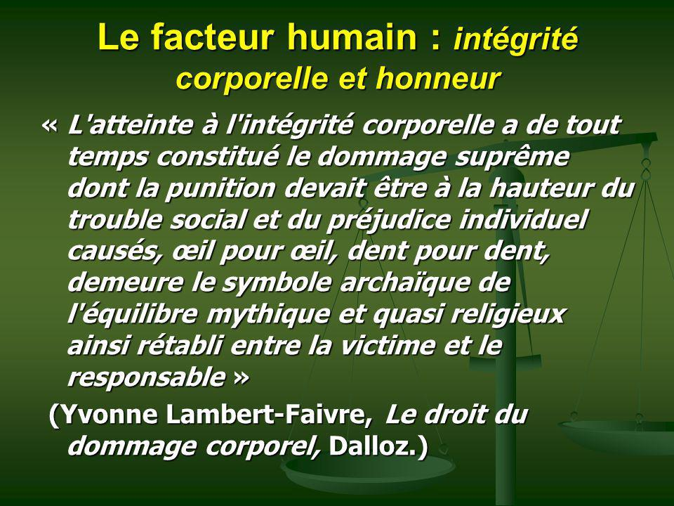 Le facteur humain : intégrité corporelle et honneur