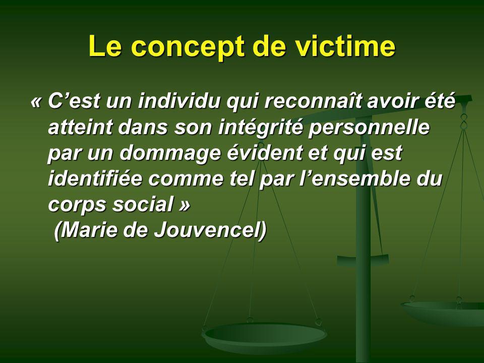 Le concept de victime
