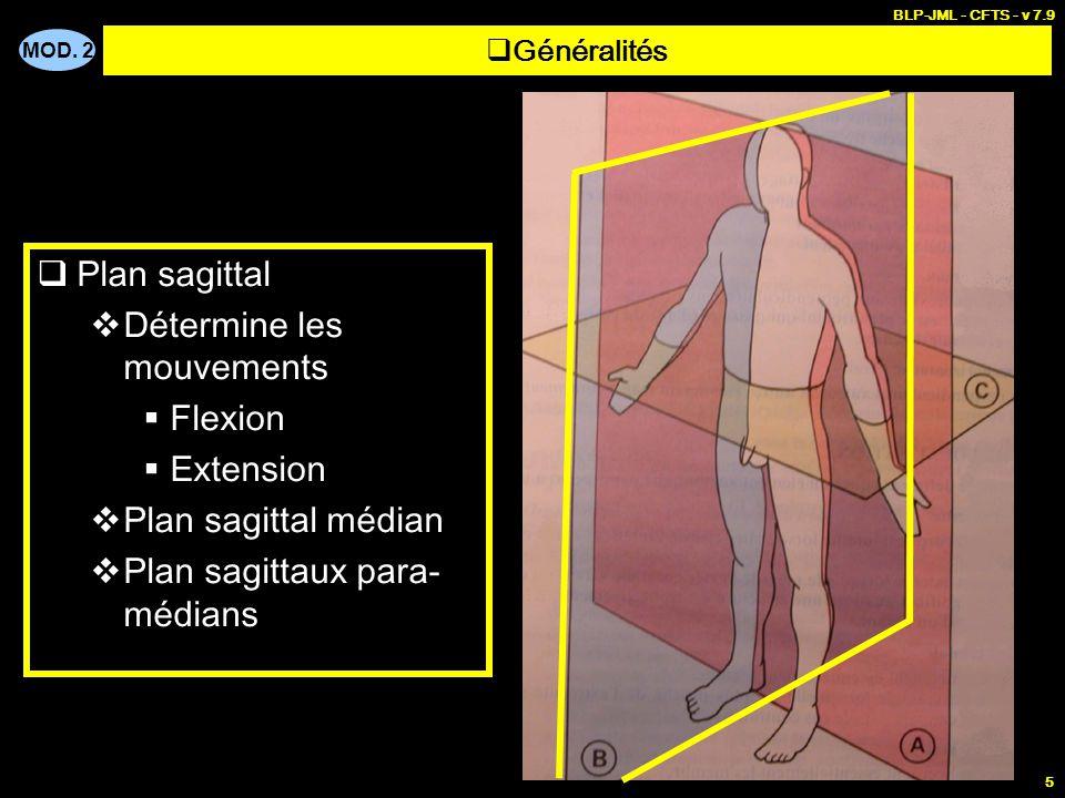 Détermine les mouvements Flexion Extension Plan sagittal médian