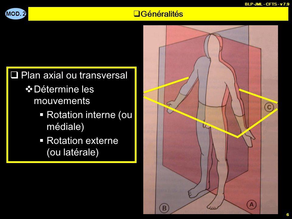 Plan axial ou transversal Détermine les mouvements