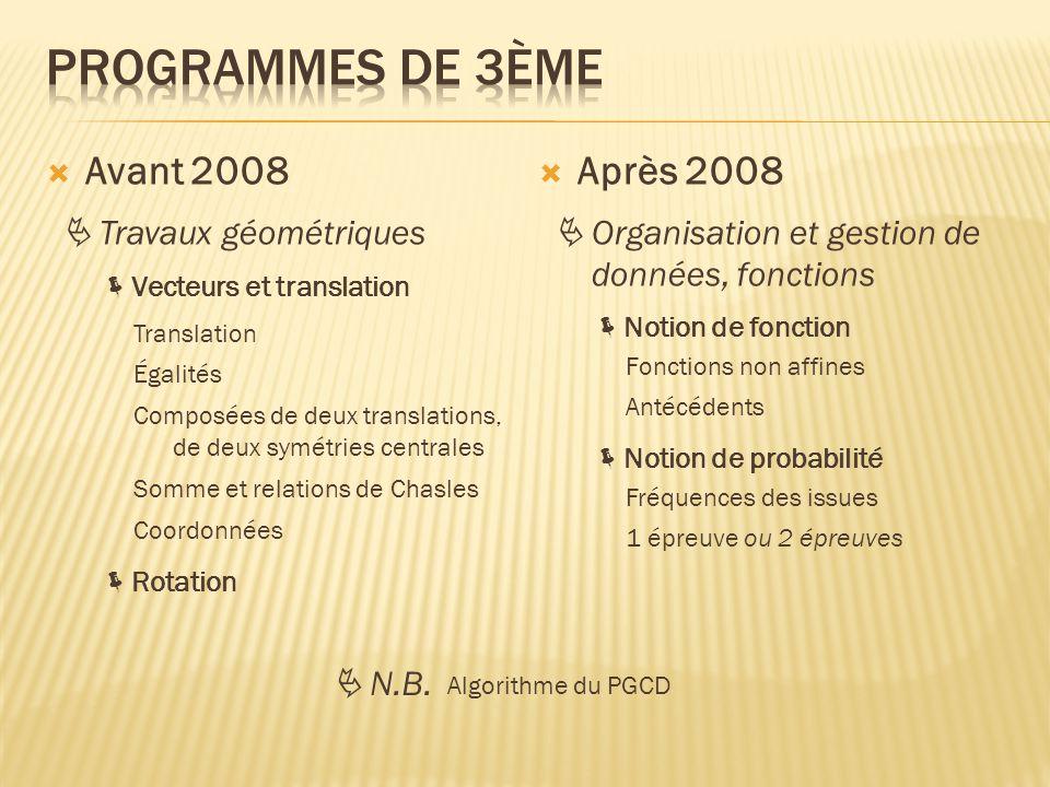 Programmes de 3ème Avant 2008 Après 2008  Travaux géométriques