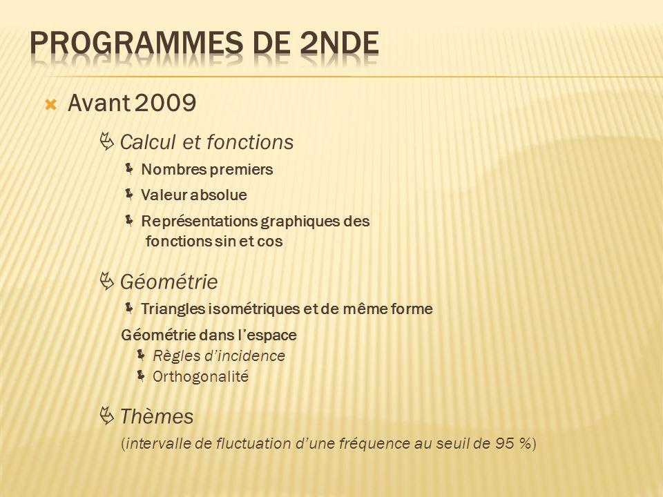 Programmes de 2nde Avant 2009  Calcul et fonctions  Géométrie
