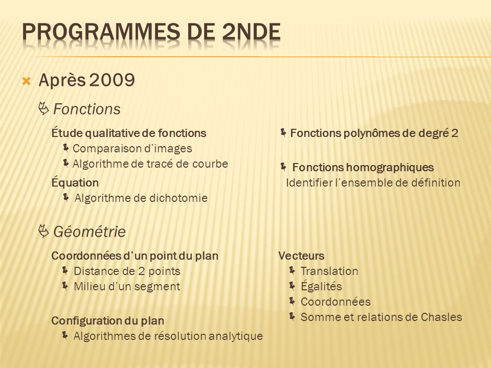 Programmes de 2nde Après 2009  Fonctions  Géométrie