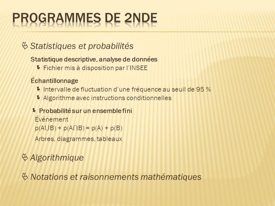 Programmes de 2nde  Statistiques et probabilités  Algorithmique