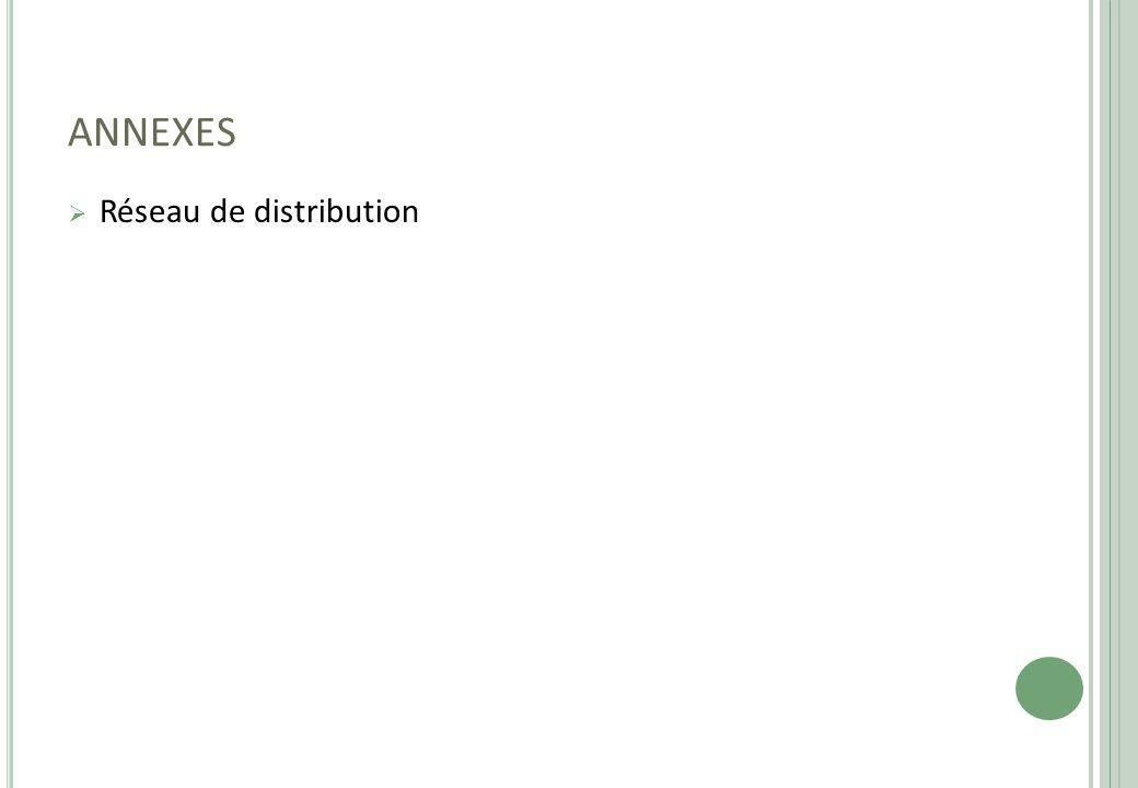 ANNEXES Réseau de distribution