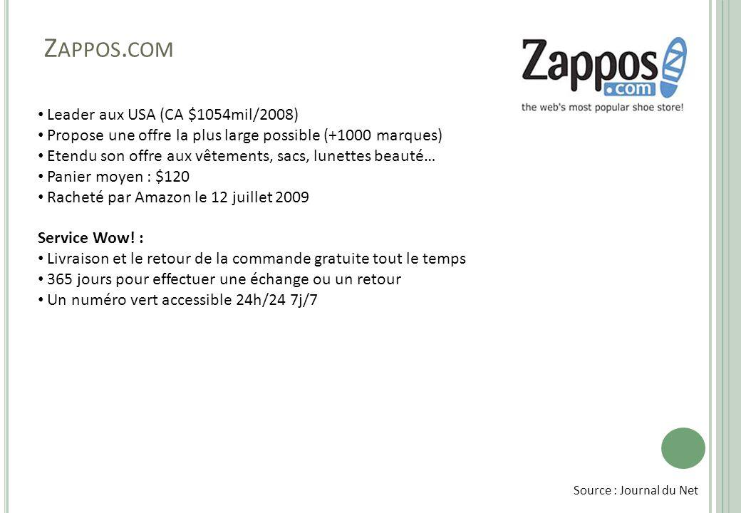 Zappos.com Leader aux USA (CA $1054mil/2008)