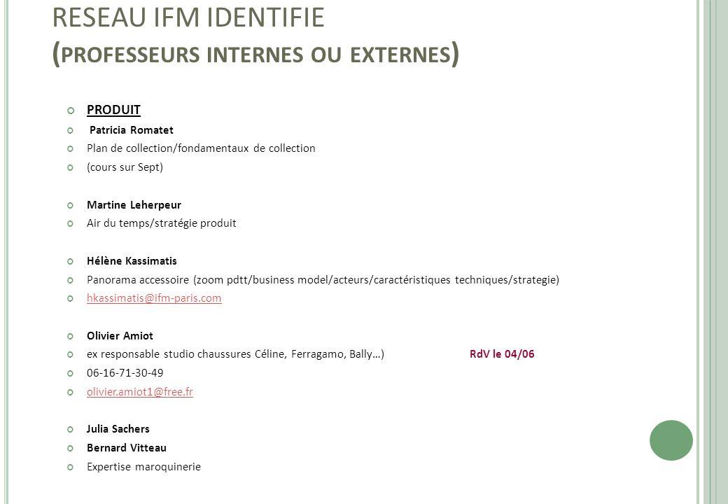 RESEAU IFM IDENTIFIE (professeurs internes ou externes)