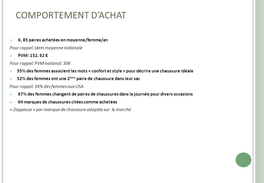 COMPORTEMENT D'ACHAT 6, 85 paires achetées en moyenne/femme/an