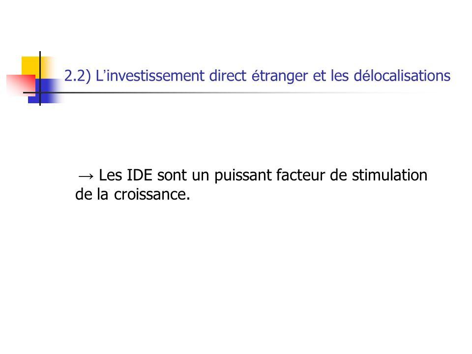 2.2) L'investissement direct étranger et les délocalisations