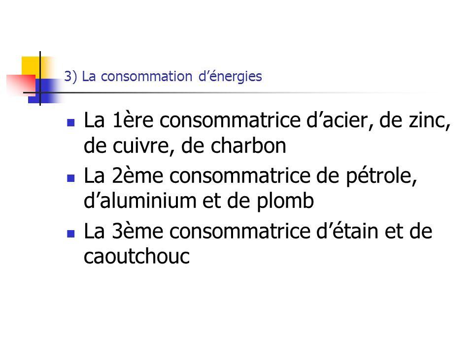 3) La consommation d'énergies