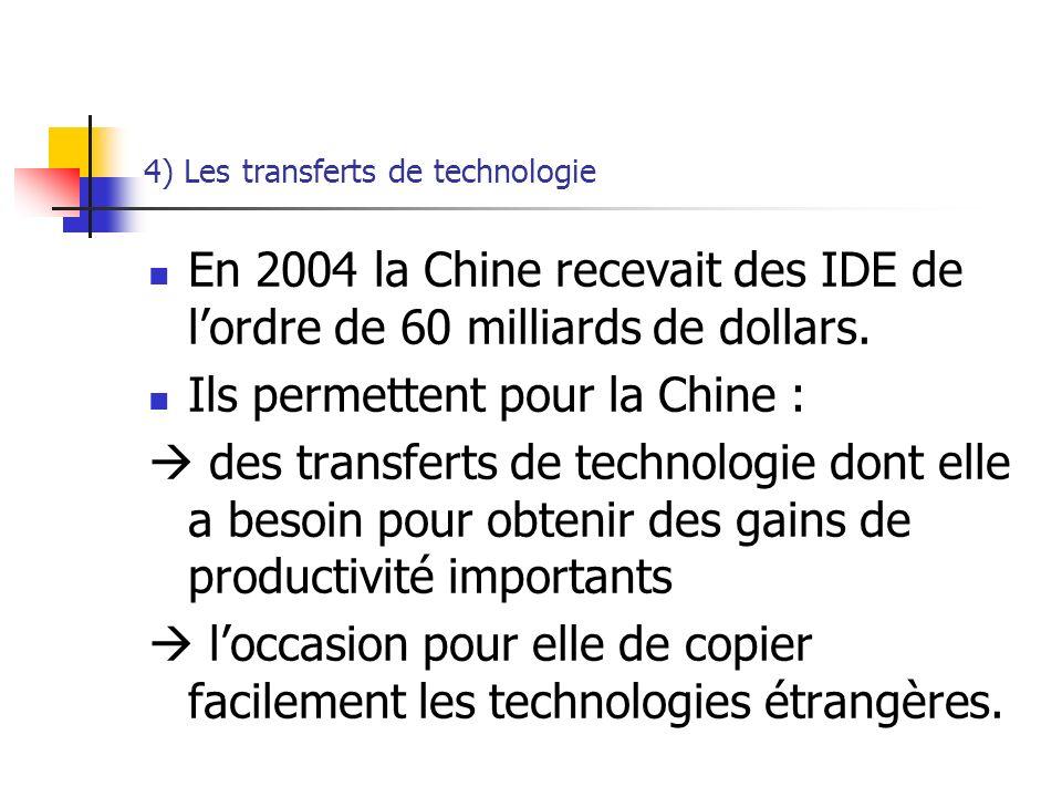 4) Les transferts de technologie