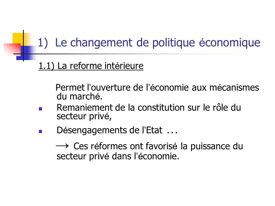 1) Le changement de politique économique