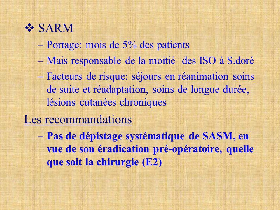 SARM Les recommandations Portage: mois de 5% des patients