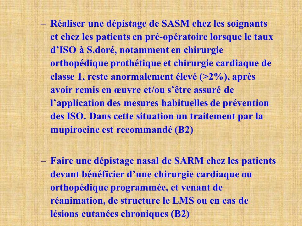 Réaliser une dépistage de SASM chez les soignants et chez les patients en pré-opératoire lorsque le taux d'ISO à S.doré, notamment en chirurgie orthopédique prothétique et chirurgie cardiaque de classe 1, reste anormalement élevé (>2%), après avoir remis en œuvre et/ou s'être assuré de l'application des mesures habituelles de prévention des ISO. Dans cette situation un traitement par la mupirocine est recommandé (B2)