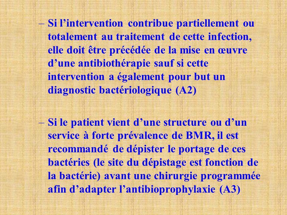 Si l'intervention contribue partiellement ou totalement au traitement de cette infection, elle doit être précédée de la mise en œuvre d'une antibiothérapie sauf si cette intervention a également pour but un diagnostic bactériologique (A2)