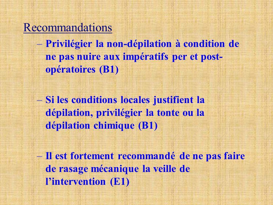 Recommandations Privilégier la non-dépilation à condition de ne pas nuire aux impératifs per et post-opératoires (B1)