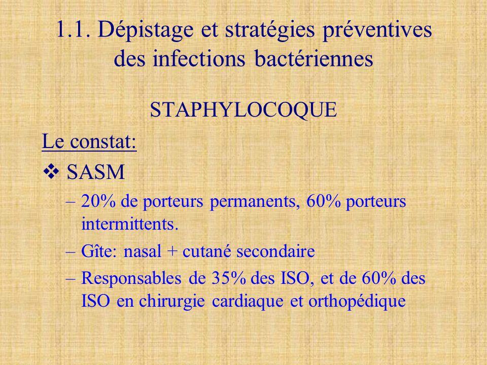 1.1. Dépistage et stratégies préventives des infections bactériennes