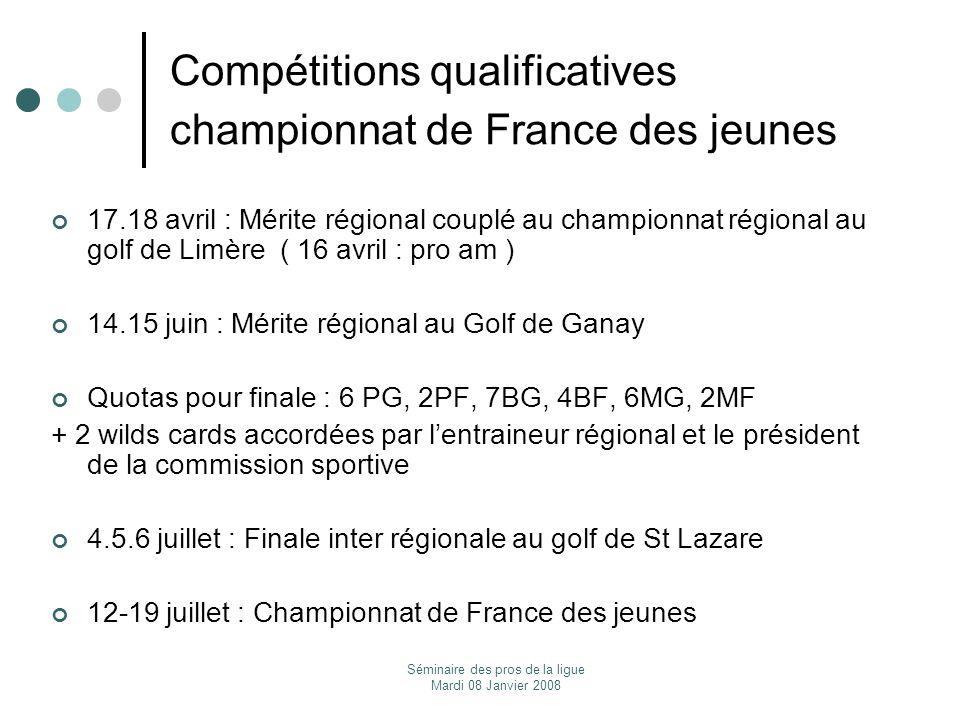 Compétitions qualificatives championnat de France des jeunes