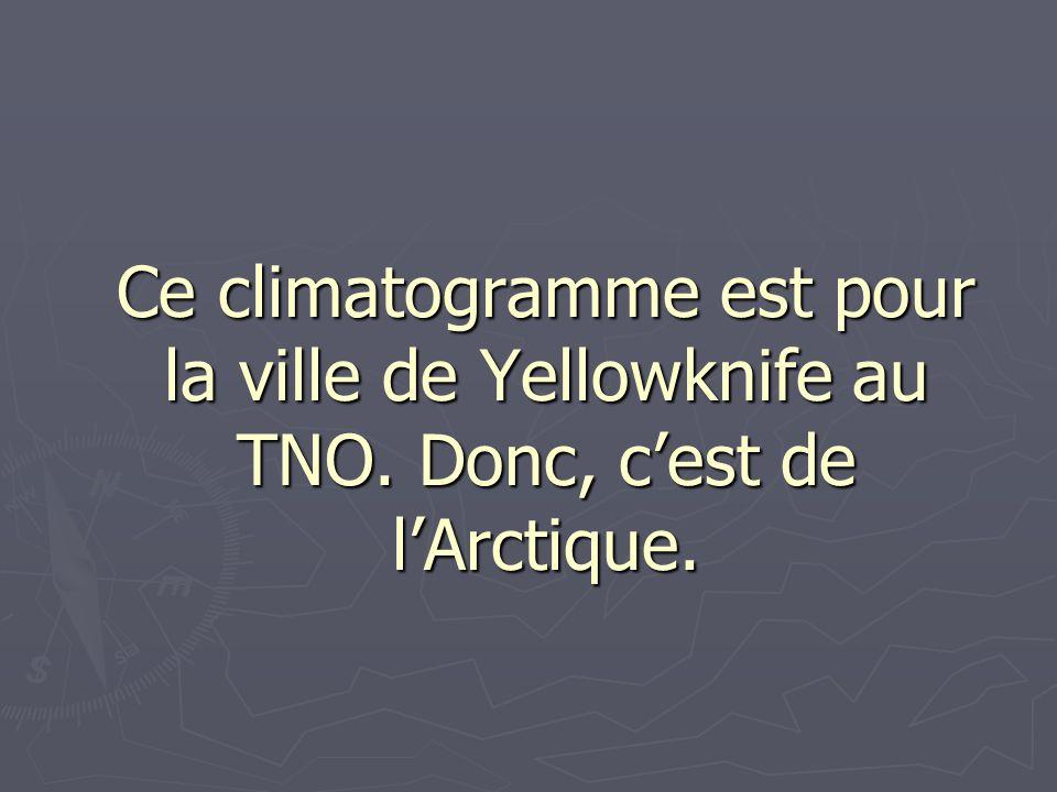 Ce climatogramme est pour la ville de Yellowknife au TNO